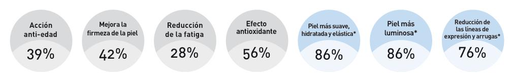 resultados proteum 89