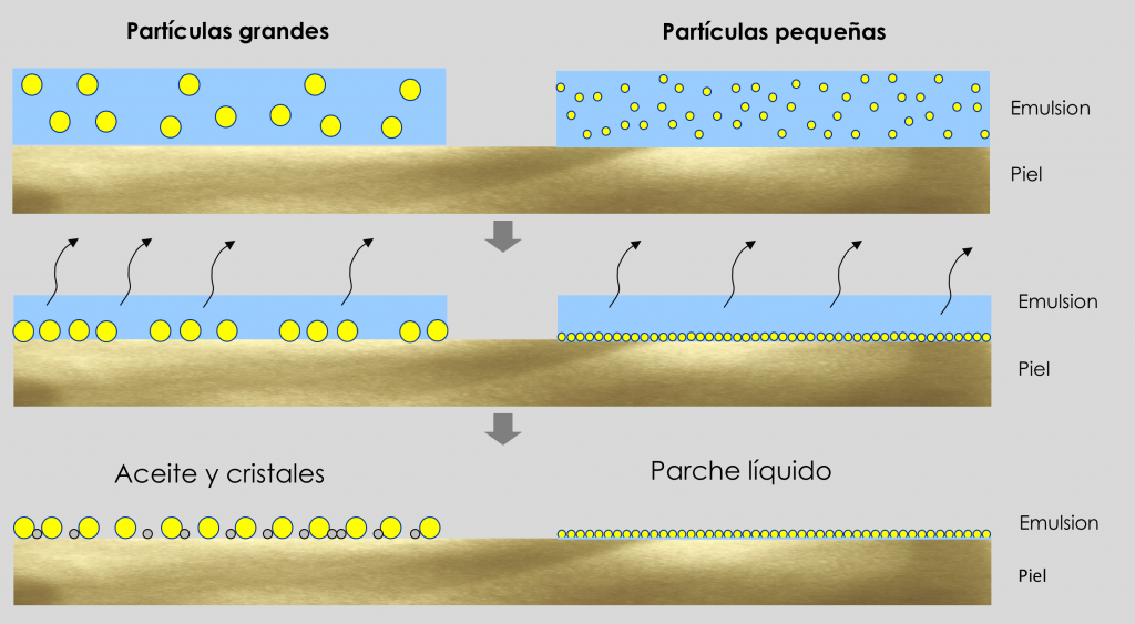 tamaño partícula jyb